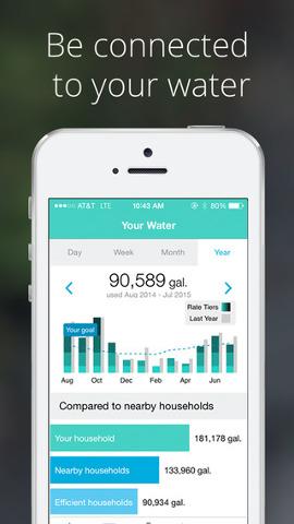 dropcountr app